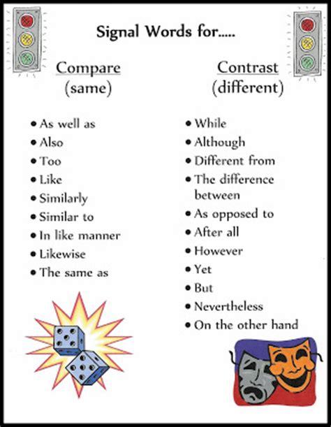 Example essay phrases